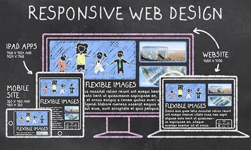 Responsive Web Design | طراحی سایت واکنشگرا