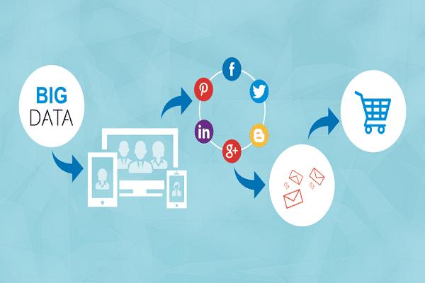 نقش کلان داده در بازاریابی,کلان داده در بازاریابی,نقش کلان داده,کلان داده