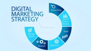 استراتژی های بازاریابی دیجیتال